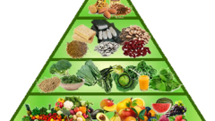 vegan-food-pyramid-big