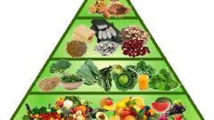 vegan-food-pyramid-big